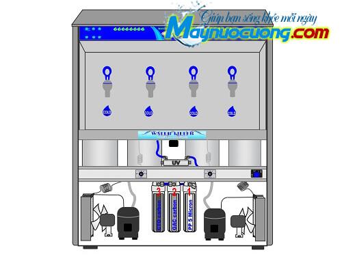 cấu tạo máy nước uống nóng lạnh 4 vòi
