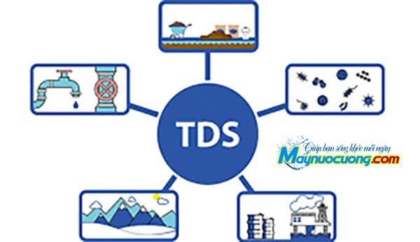 Chỉ số TDS trong nước là gì?